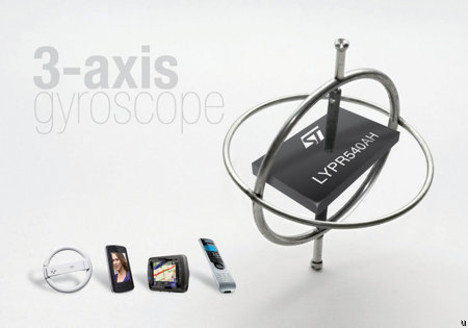 3axis gyroscope Il prossimo iPad potrebbe essere dotato di giroscopio triassiale (gyroscope 3 axis)
