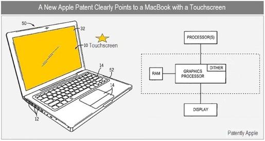 brevetti portatili ips multi touch Apple brevetta i laptop con schermi multi touch e tecnologia IPS