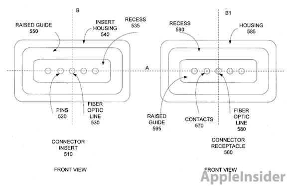 patent 110217 1 Apple progetta un MagSafe capace di trasmettere sia i dati che lalimentazione