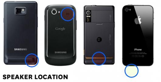 speackers iphone italiamac Su iPhone tutto è ben pensato, anche gli speaker.