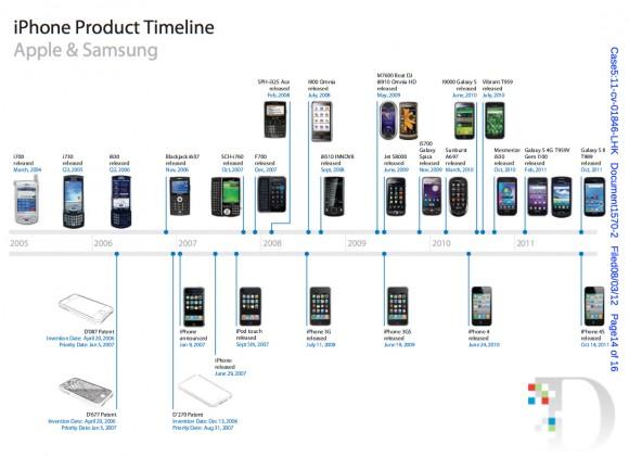 15070smartphones cropped 580x421 Una cronistoria illustrata dei telefoni Samsung e Apple dimostra come la coreana faccia più che ispirarsi