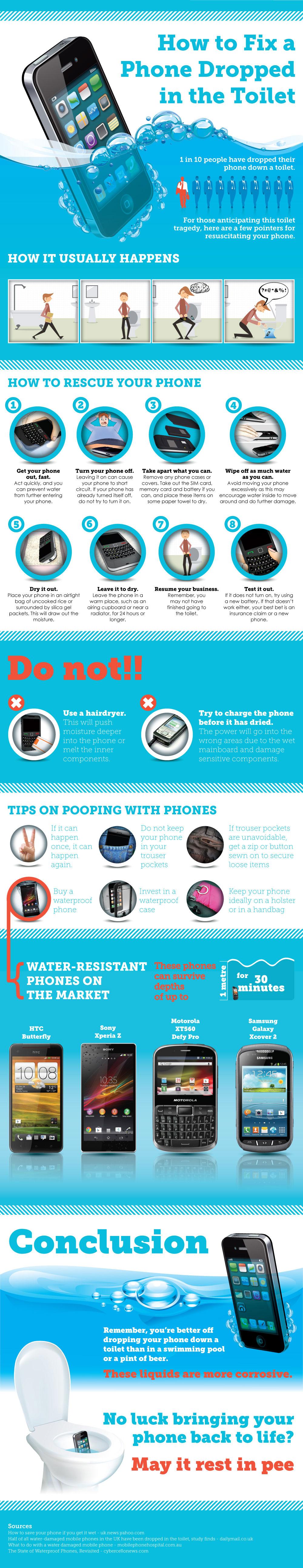 how to fix your phone Vi è caduto lo smartphone nel water? Questa infografica vi spiegherà come salvarlo!