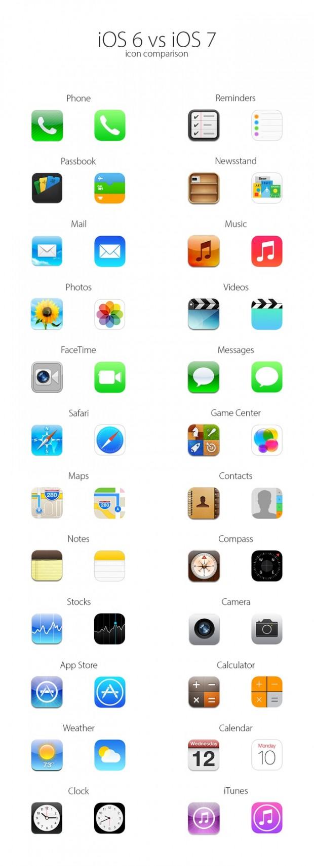iOS 6 vs iOS 7 620x1705 Icone di iOS 6 vs icone di iOS 7: Quali preferite?