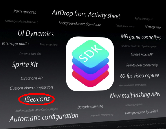 ibeacons Apple