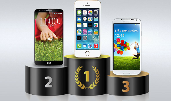 Classifica finale: iPhone 5s al primo posto!