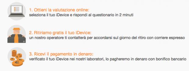 3 step 620x235 Acquistare o vendere iPhone e iPad Usati   le proposte di BuyDifferent