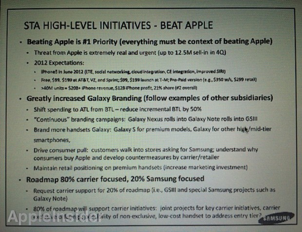 AvS.Samsung.2012 620x477 Battere Apple: La strategia di Samsung nel 2012