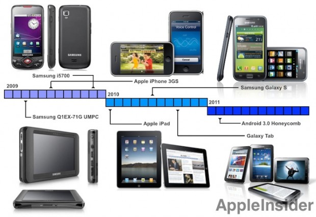Samsung.Apple .copy .032614 620x425 Battere Apple: La strategia di Samsung nel 2012