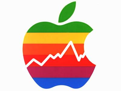 appleappl Apple: annuncia i risultati fiscali del secondo trimestre del 2014