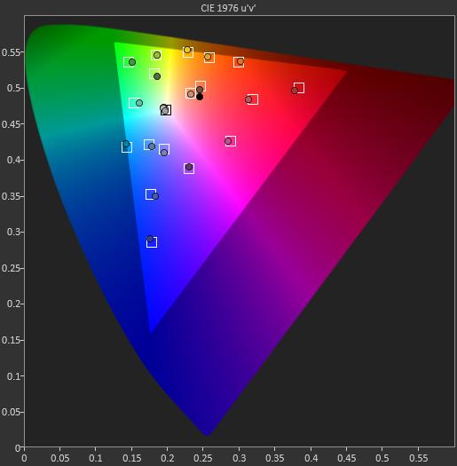 GMB_ColorChecker
