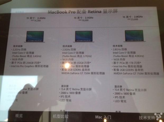 Specifiche nuovi Macbook Pro Retina