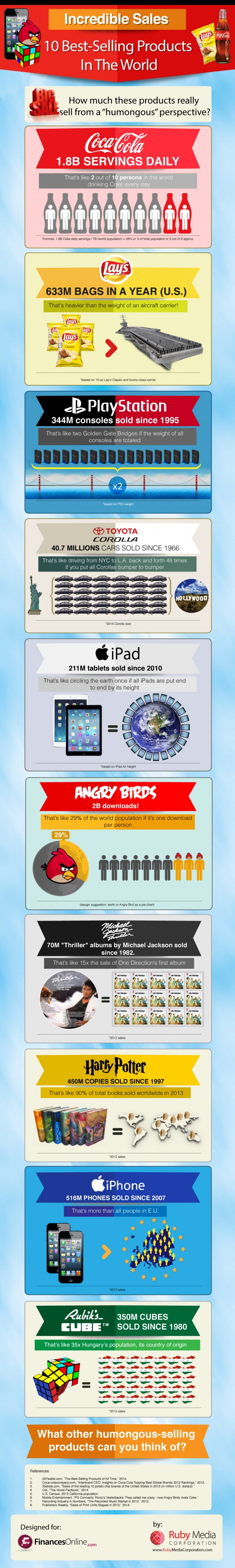 best-selling-products-infographic