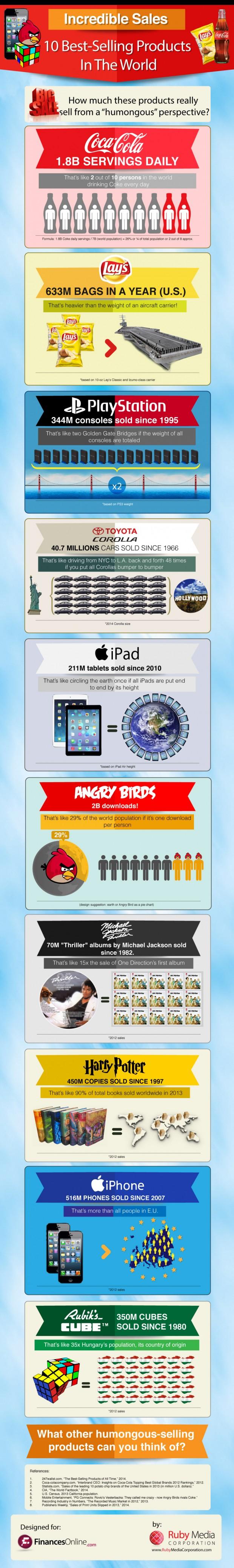 best selling products infographic 620x4144 LiPhone, liPad e Angry Birds sono tra i 10 prodotti più venduti al mondo