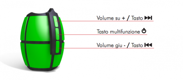 HiBomb1 620x272 hi Bomb² Bluetooth è una granata pronta a esplodere di musica!
