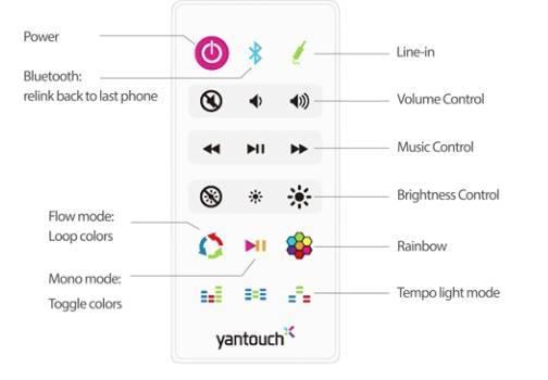 Telecomando Yantouch