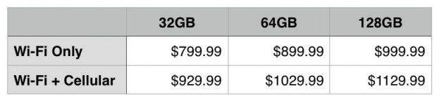 ipad pro price list 620x144 LiPad Pro potrebbe costare da $799