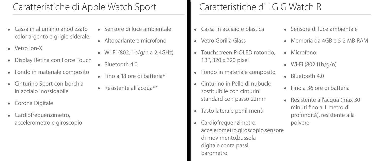 Smartwatch a confronto