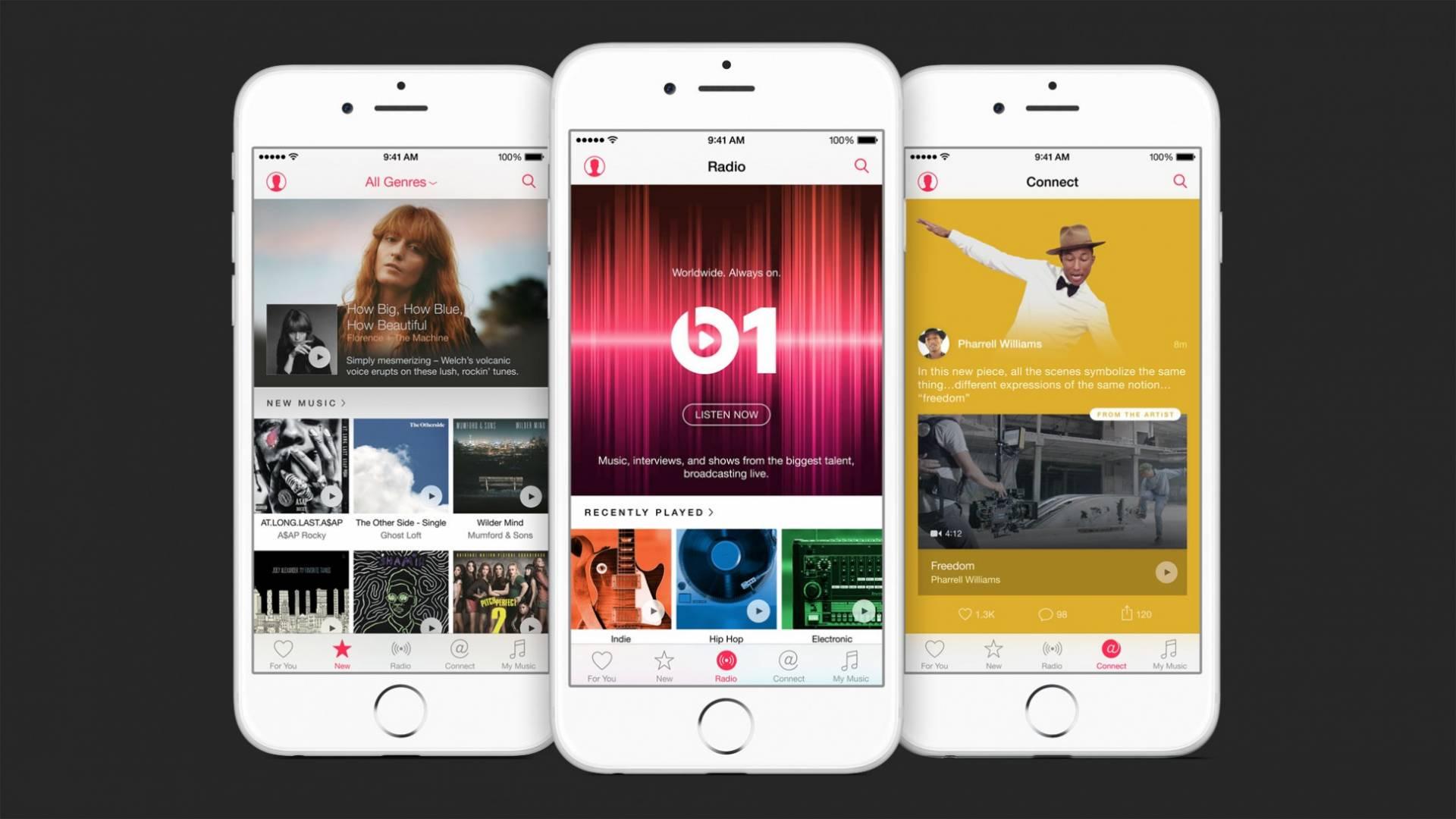 apple Come rimuovere labbonamento automatico ad Apple Music dopo il periodo di prova