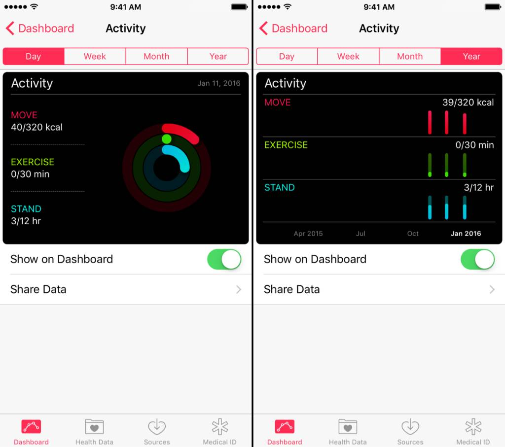 activity health ios 9.3 1024x907 Apple rilascia OS X 10.11.4, iOS 9.3, watchOS 2.2 e tvOS 9.2 beta agli sviluppatori