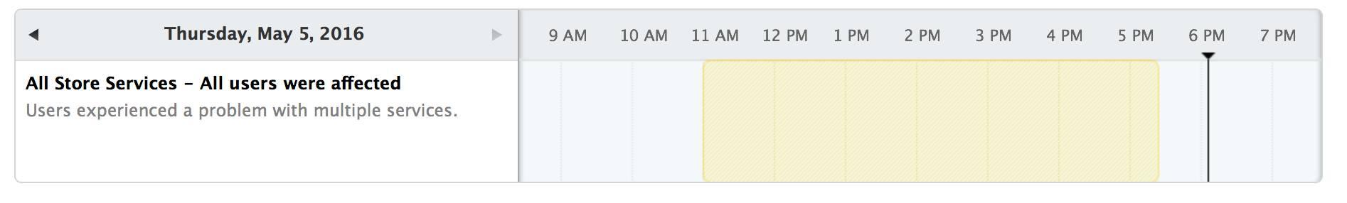 schermata 2016 05 05 alle 18.06.43 Problemi di ricerca app su App Store