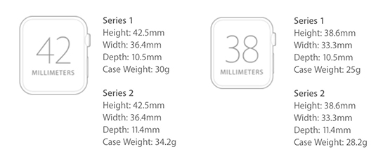 apple watch series 2 thicker and heavier than apple watch series 1 Apple Watch 2, leggermente più spesso e pesante della precedente versione