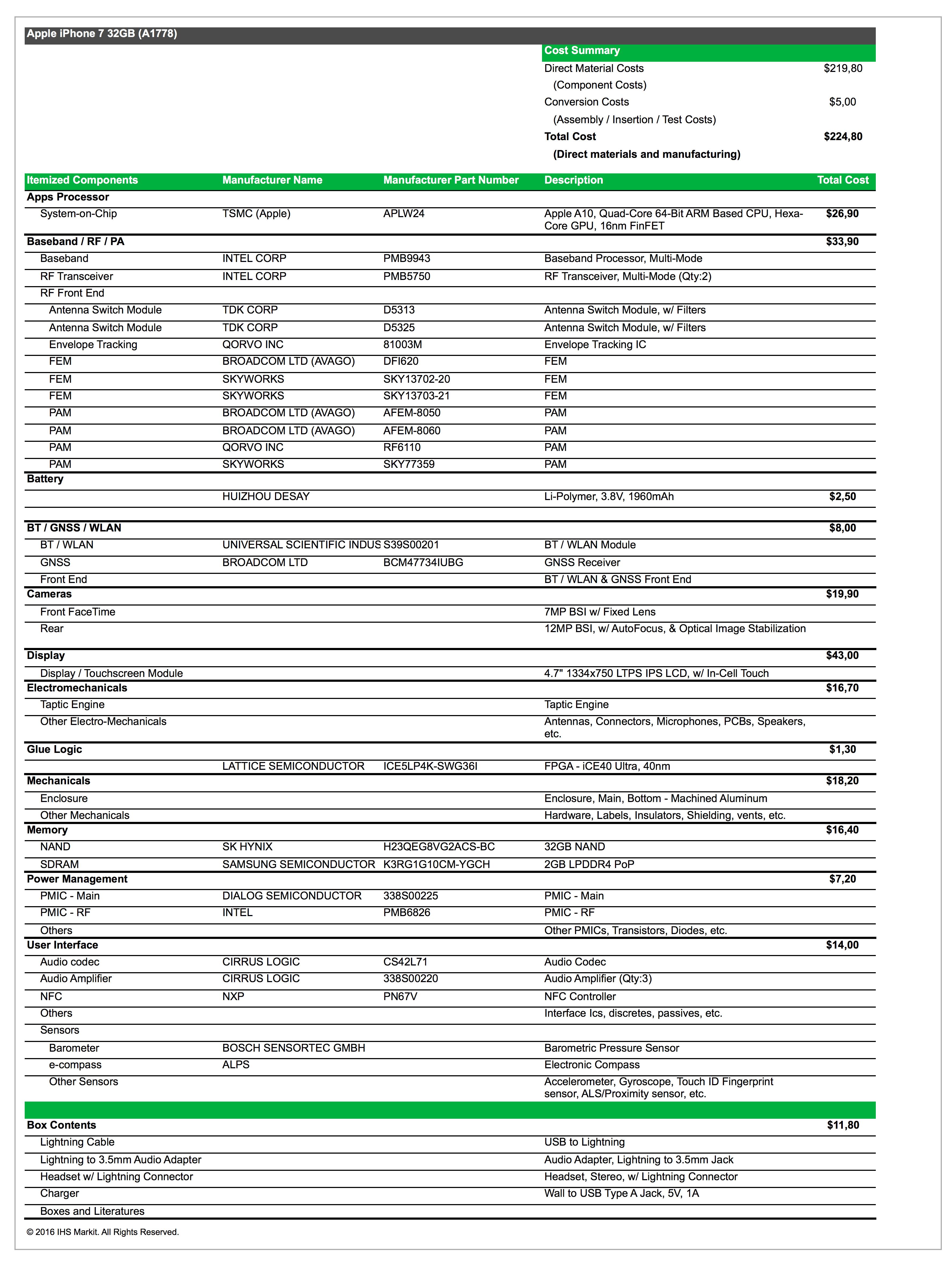 iphone 7 bom ihs markit table 001 KGI: Nessun nuovo modello di iPhone SE nel 2017