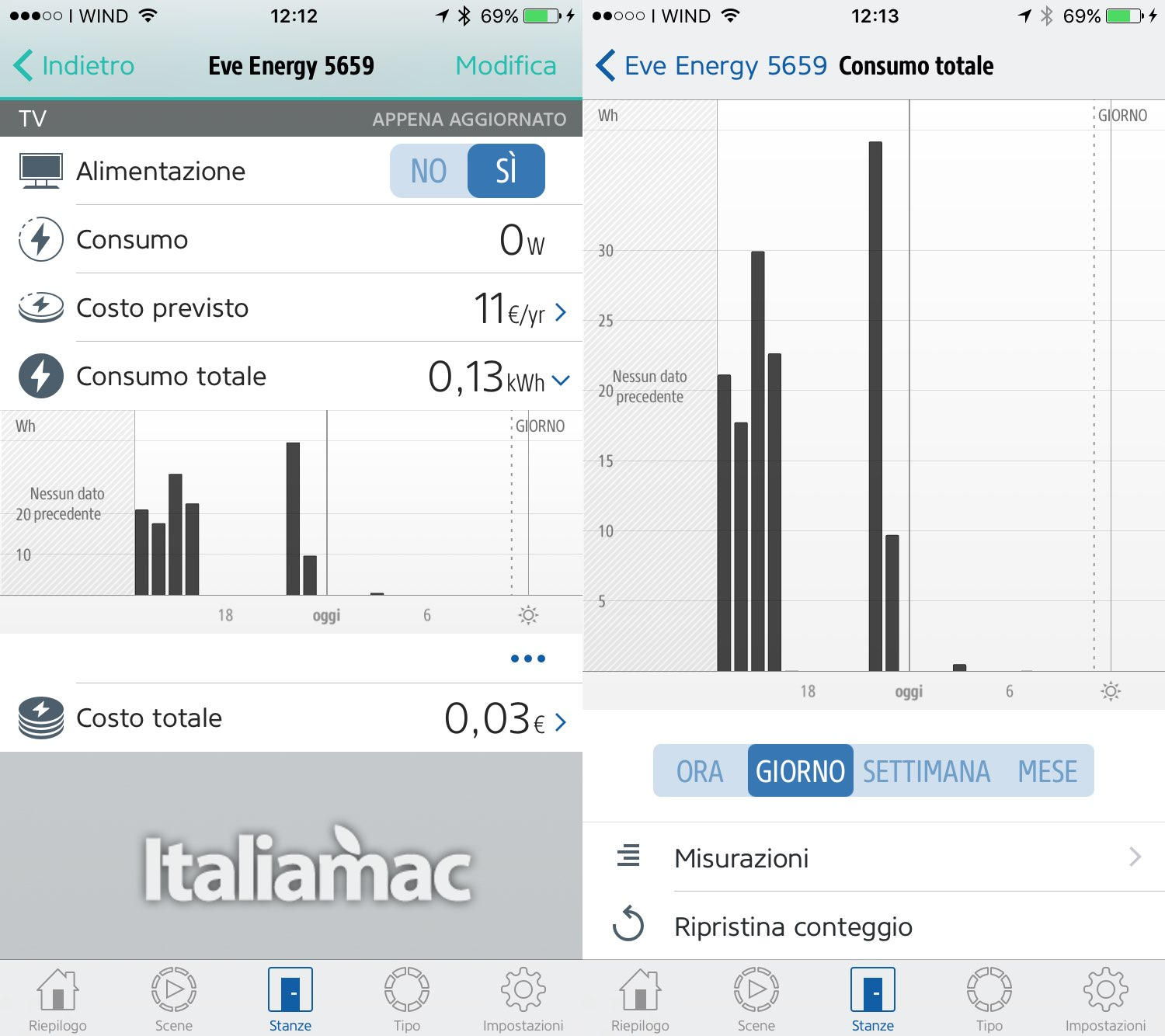 elgato statistiche app Eve Energy: La presa intelligente che supporta HomeKit